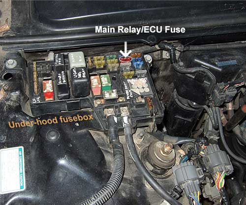 howtogut4fuse troubleshooting ecu symptoms 1995 honda accord under hood fuse box diagram at fashall.co