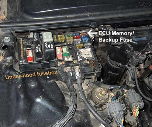 howtogut4fuseecu troubleshooting ecu symptoms 1994 honda civic fuse box under hood at gsmx.co