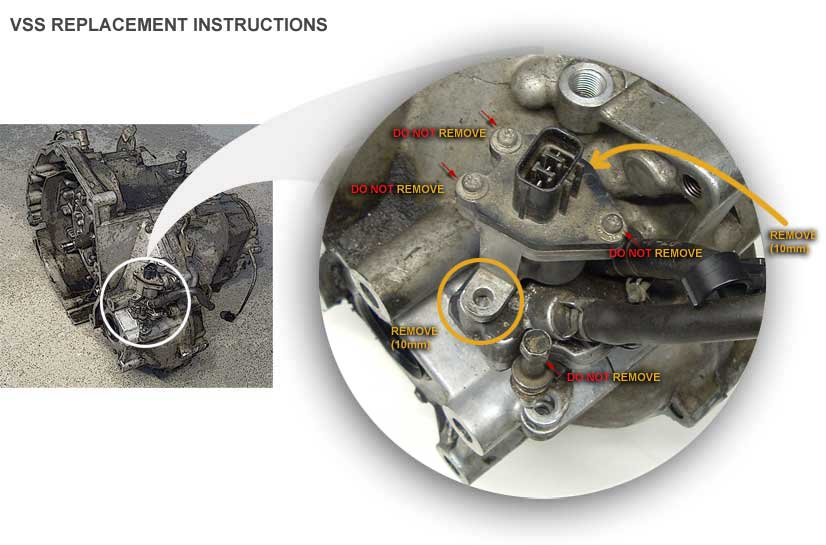 vss vehicle speed sensor troubleshoot repair replace how to please enable refferals to see this image fig 2 speed sensor